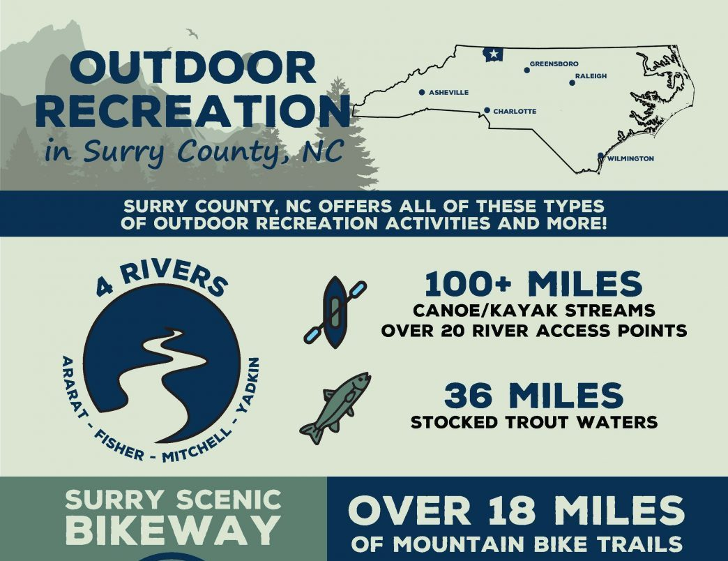 Surry County Recreation